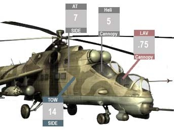 Battlefield 2 - Уязвимости транспорта