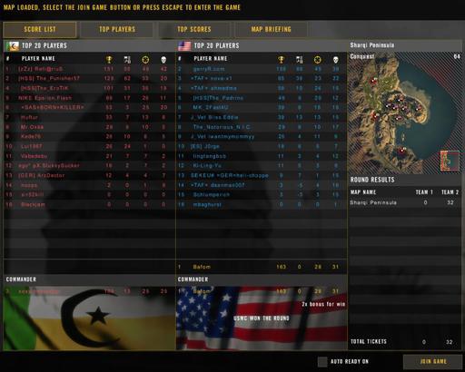 Battlefield 2 - Battlefield 2. Система начисления очков.