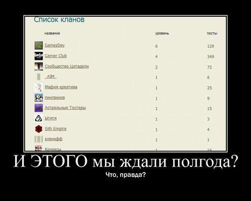GAMER.ru - The Gamer's Truth №5,5