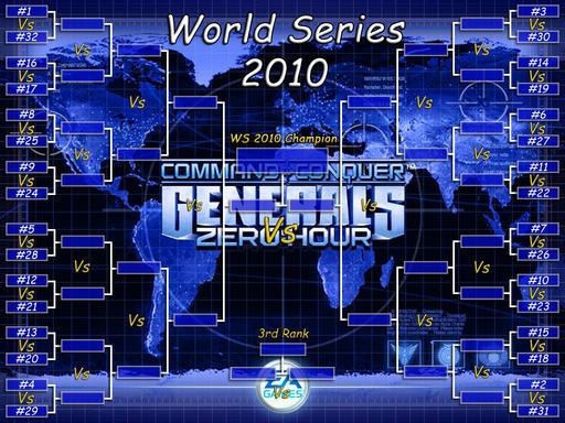 Command & Conquer: Generals Zero Hour - Чемпионат Мира 2010 по C&C Generals: ZH анонсирован!!!