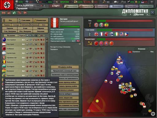 Игры про 2 мировую войну на компьютер