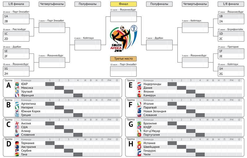 таблица чемпионата по футболу 2008