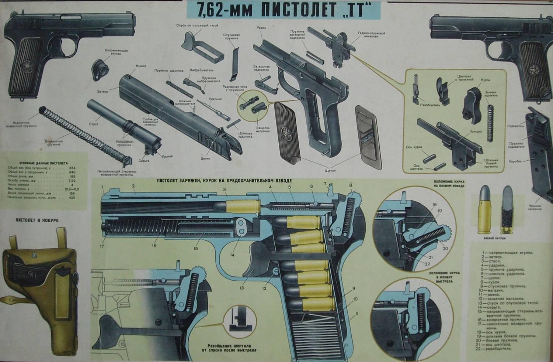 схема рамки пистолета тт