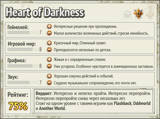 Heart of Darkness - Welcome to Heart of Darkness