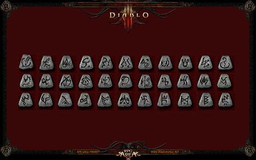Что нового в Diablo III