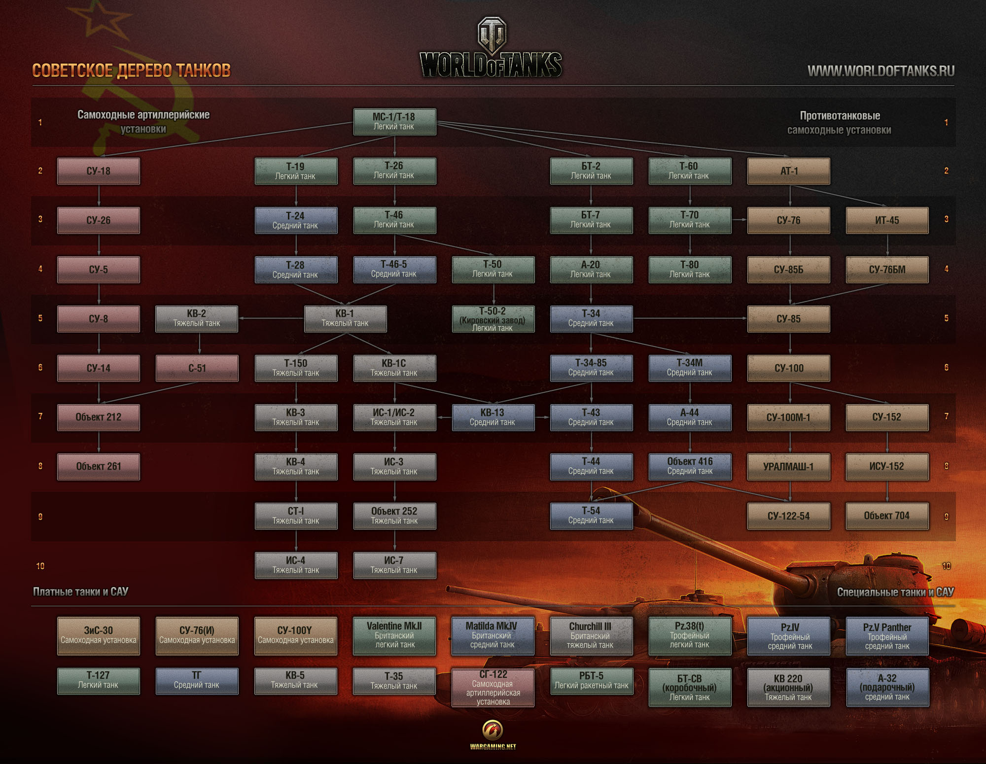 Как купить слот в мире танков - радио мира танков скачать