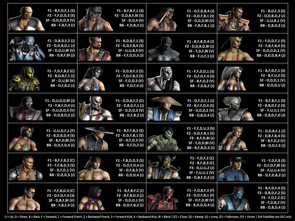 Mortal Kombat На Андроид Комбинации