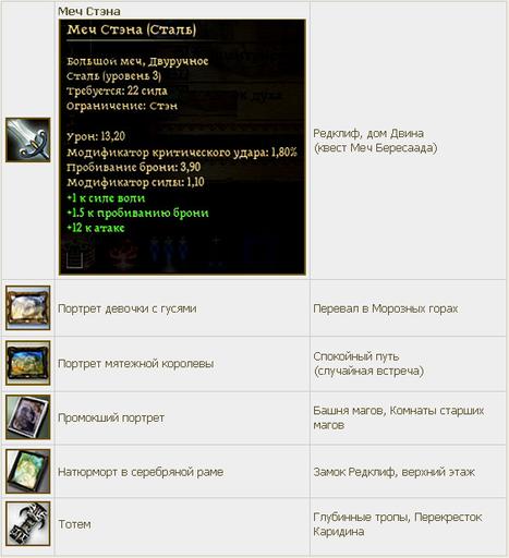 Dragon Age: Начало - Соратники