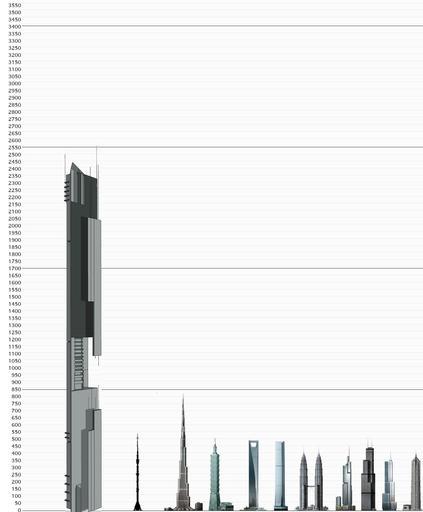 Half-Life 2 - Самое высокое здание на Земле - Цитадель