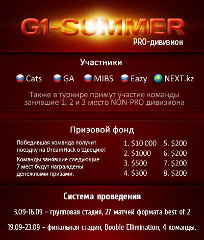 Киберспорт - G1-Summer и DreamHack Winter 2012