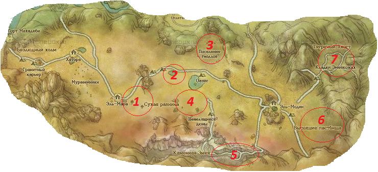 Как сделать ласты в archeage