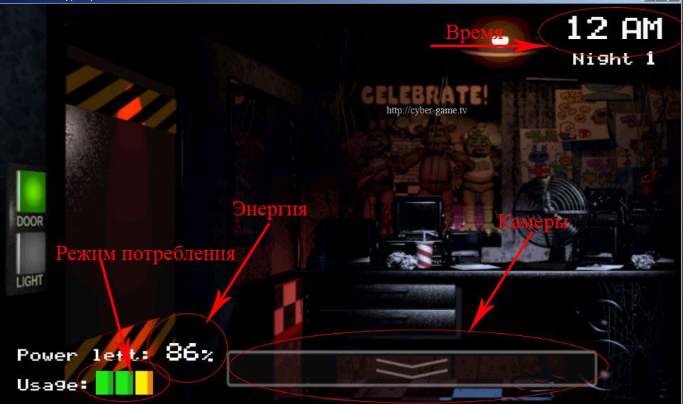 Five Nights at Freddy's: советы к прохождению (7 ночей) — Обо всем ...