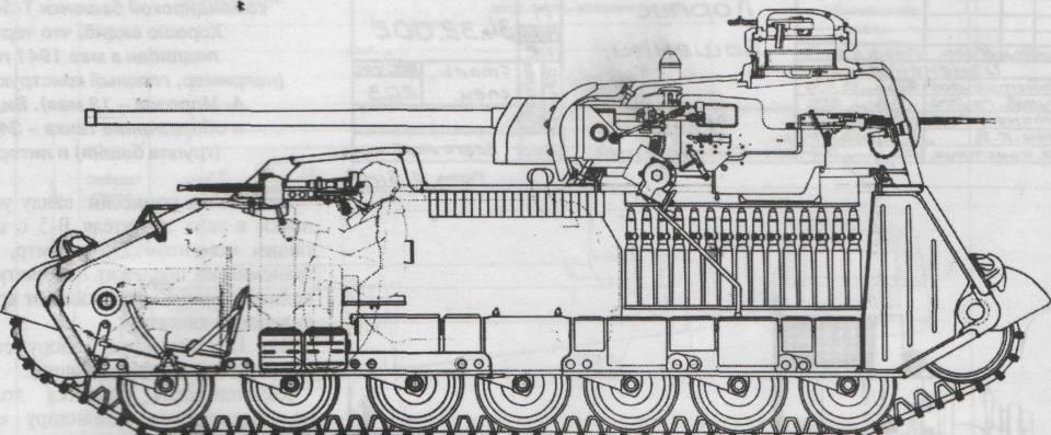 История создания Т-34.