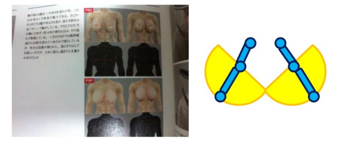 Симулятор женской груди сиси