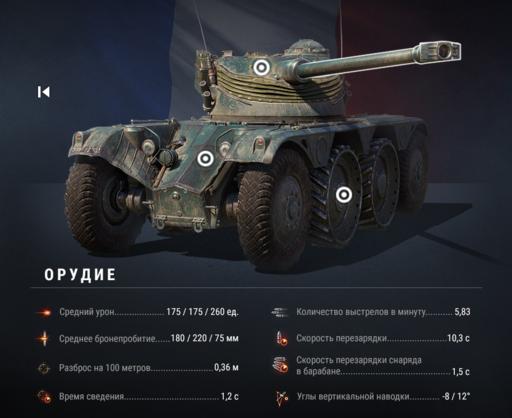 World of Tanks - Дневники разработчиков. Колёсная техника. Часть 1