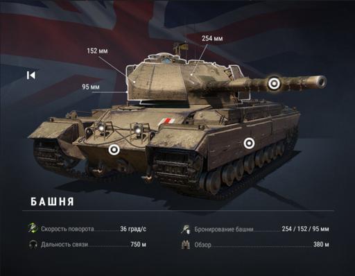 World of Tanks - Королевская охота - игровое событие в World of Tanks