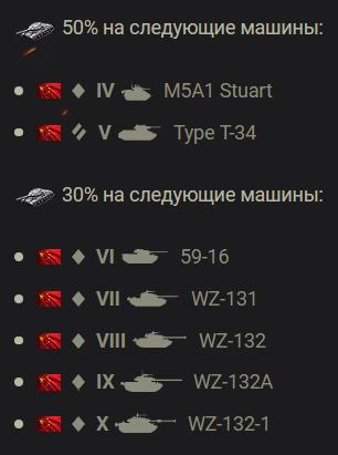 World of Tanks - В бой на WZ-132-1